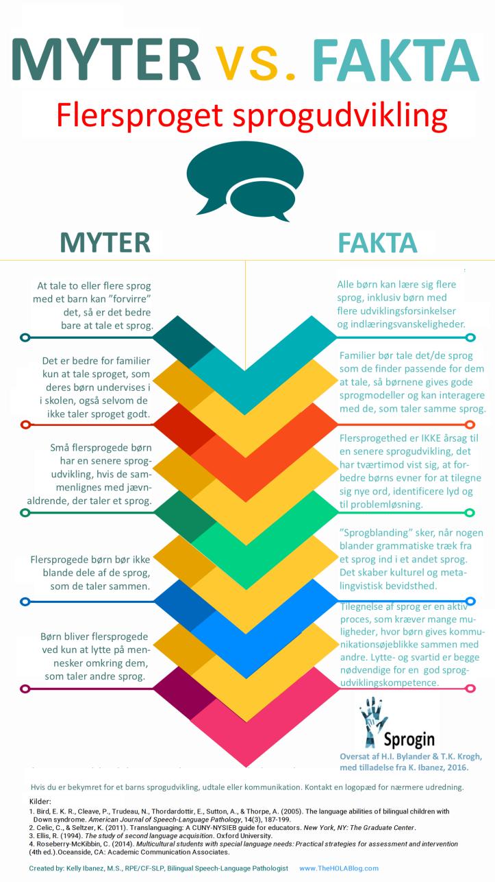 myter-vs-fakta-ii